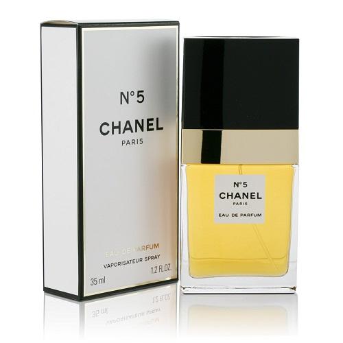 Best Fragrances For CAPRICORN