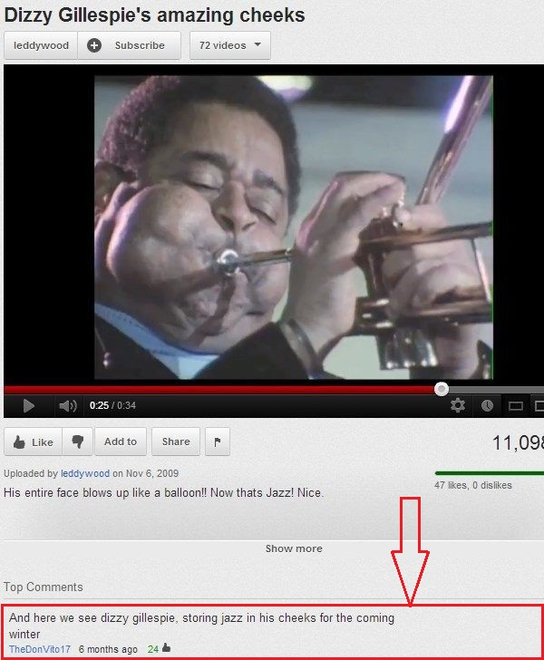 Dizzy Gillespie Youtube